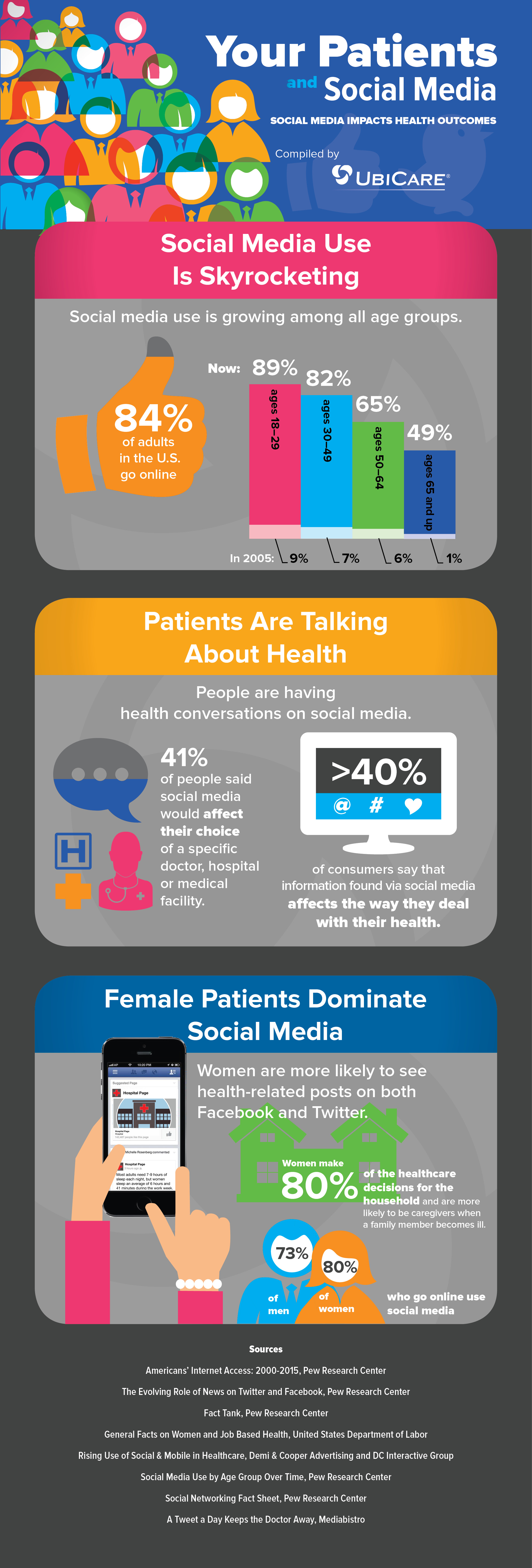 Your_Patients_and_Social_Media_infographic.jpg