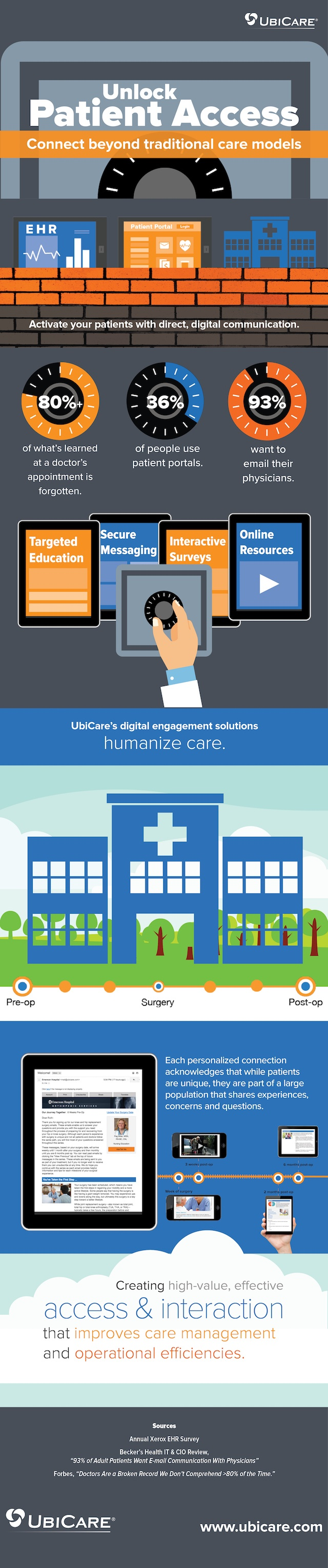 Unlock_Patient_Access_infographic_640px.jpeg