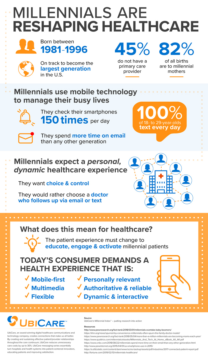 Millennial-Infographic-FINAL-web