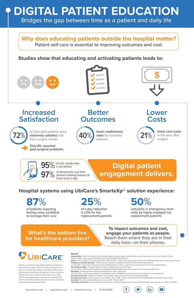 Patient-Education-Infographic-Web-1